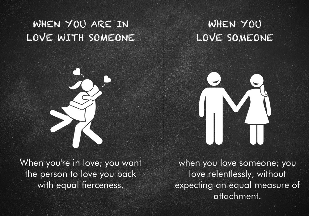 "Difference Between ""I'm in Love with You"" and ""I Love You"""