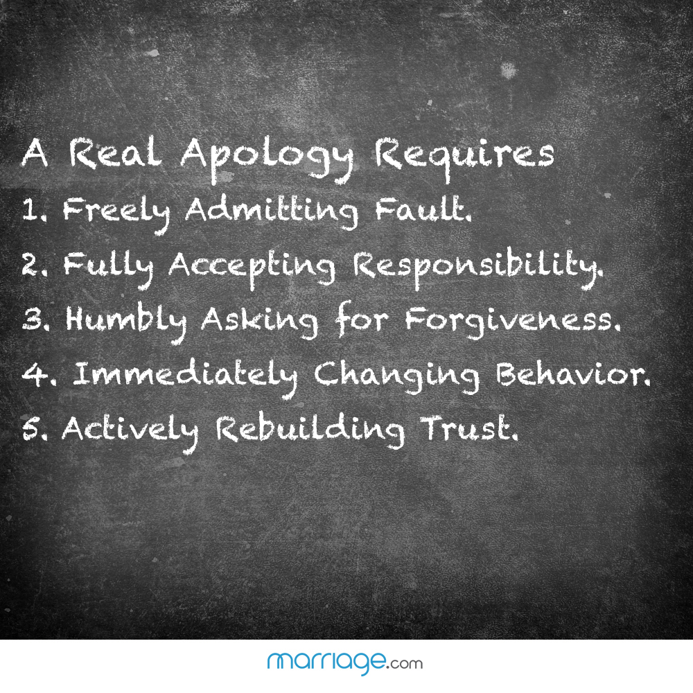 A Real Apology Requires 1. Freely Admitting Fault. 2. Fully Accepting Responsibility. 3. Humbly Asking for Forgiveness. 4. Immediately Changing Behavior. 5. Actively Rebuilding Trust.