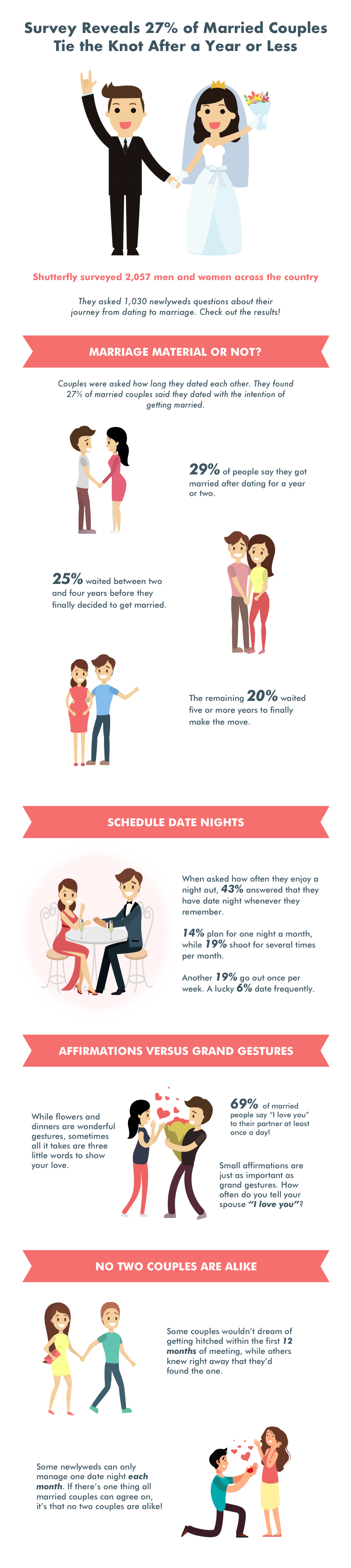 quizzes for married couples